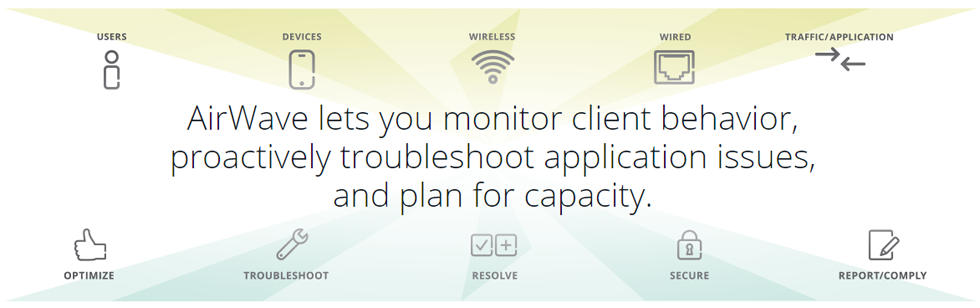 AirWave lets you monitor client behavior, proactively troubleshoot application issues, and plan for capacity.